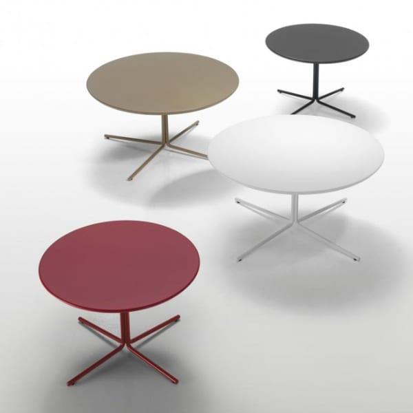 pyöreät pöydät